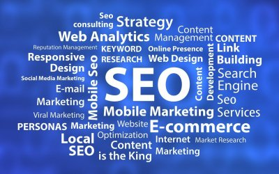 How to find the best SEO Company in Lucknow?