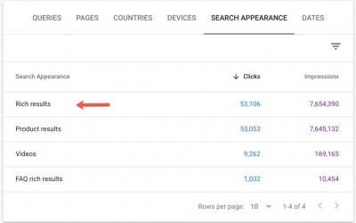 News: Google removing rich results from its search console (GSC)