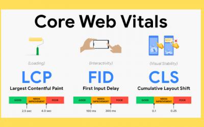 A small guide to Core Web Vitals in SEO