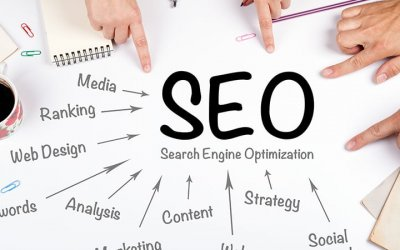 10 SEO Trends And Changes That Will Impact Business In 2021